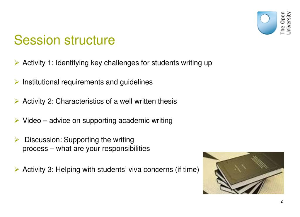 essay format structure school students