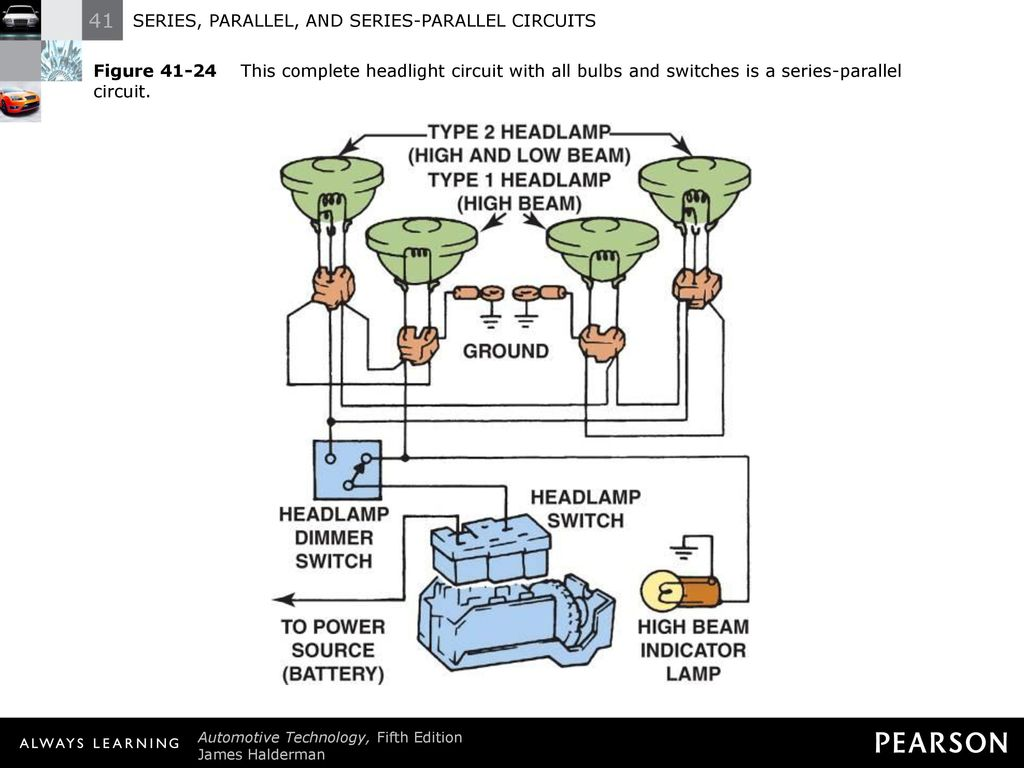 Series Parallel And Circuits Ppt Download Circuit Diagram Figure A 28