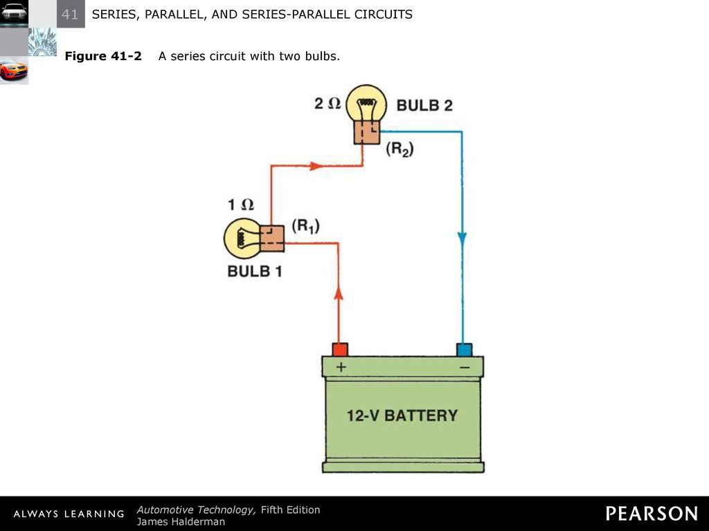 Series Parallel And Circuits Ppt Download Circuit In 3 Figure 41 2 A With Two Bulbs