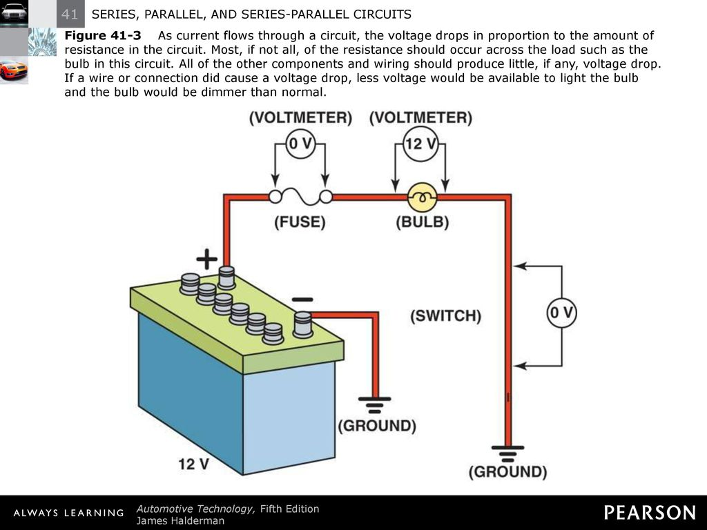 Series Parallel And Circuits Ppt Download Voltage Drop In A Circuit 5 Figure As Current Flows Through The Drops