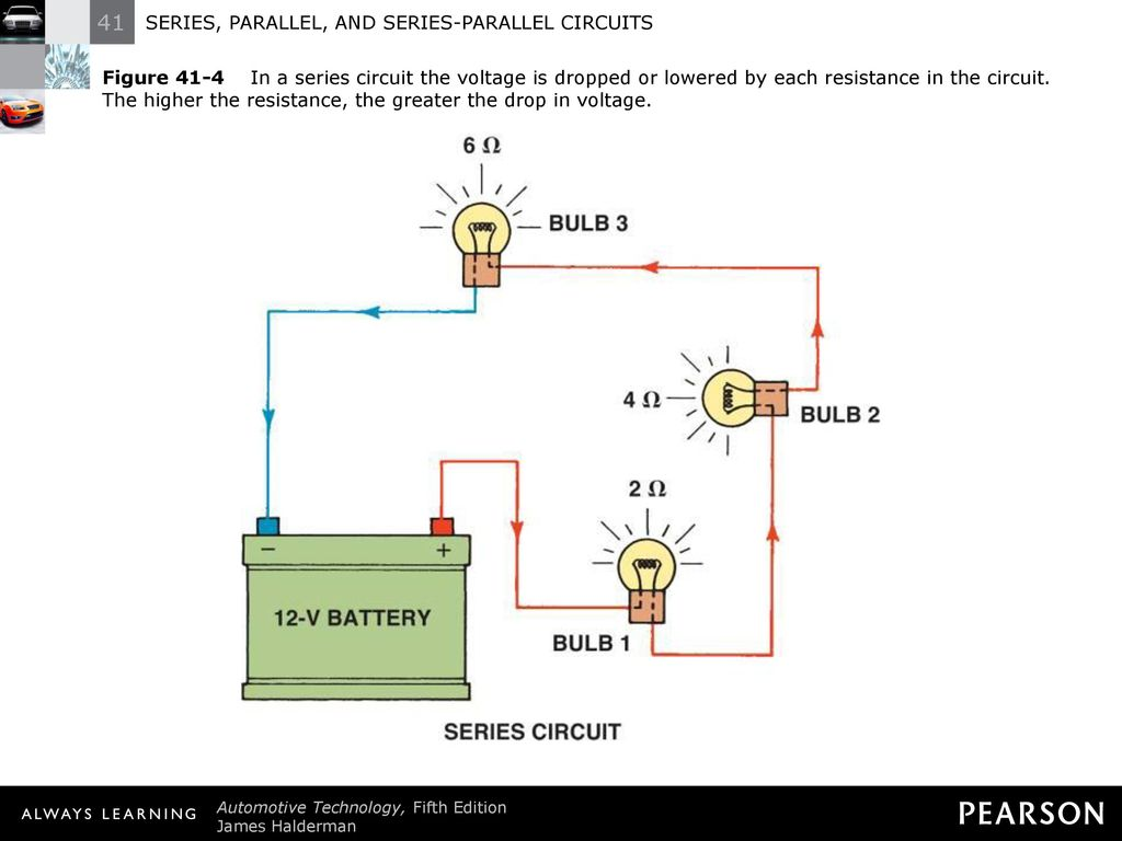 Series Parallel And Circuits Ppt Download 6 Figure In A
