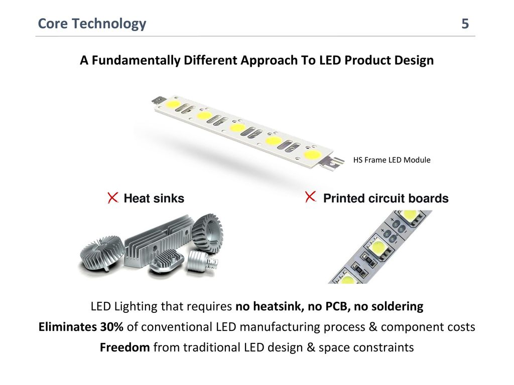 Unlocking The Future Of Smart Lighting Ppt Download Led Light Circuit Boards Images Core Technology A Fundamentally Different Approach To Product Design Hs Frame Module
