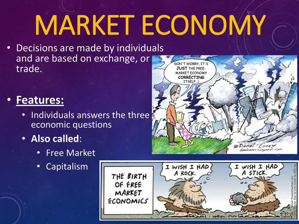 The main features of the free market - the ideal and the unattainable 86