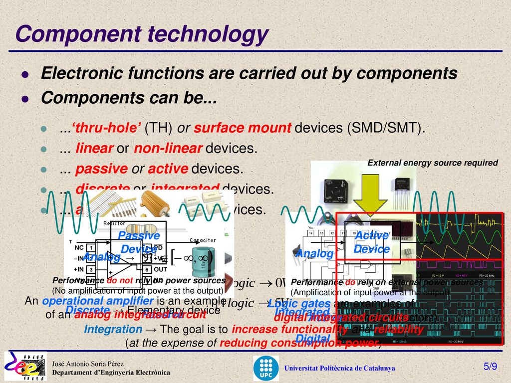 Electronics Technologies Definitions And Introductory Concepts Functions Of Integrated Circuit Digital Circuits