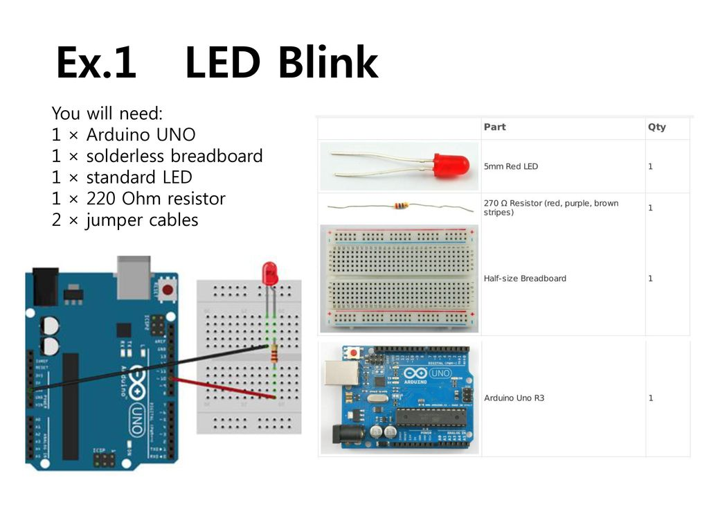 Application Of Programming Scratch Arduino Ppt Download Talking Heart Rate Monitor Circuit Ex1 Led Blink You Will Need 1 Uno