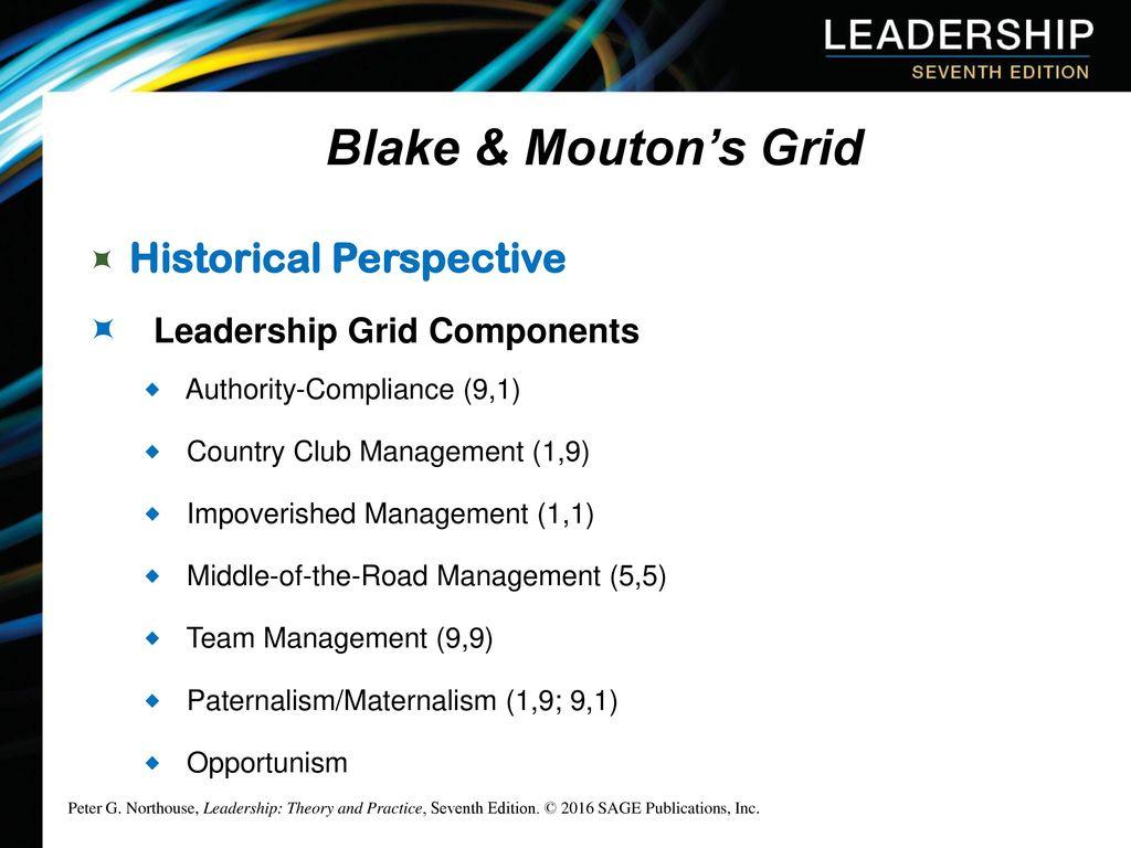 Blake & Mouton's Grid Leadership Grid Components