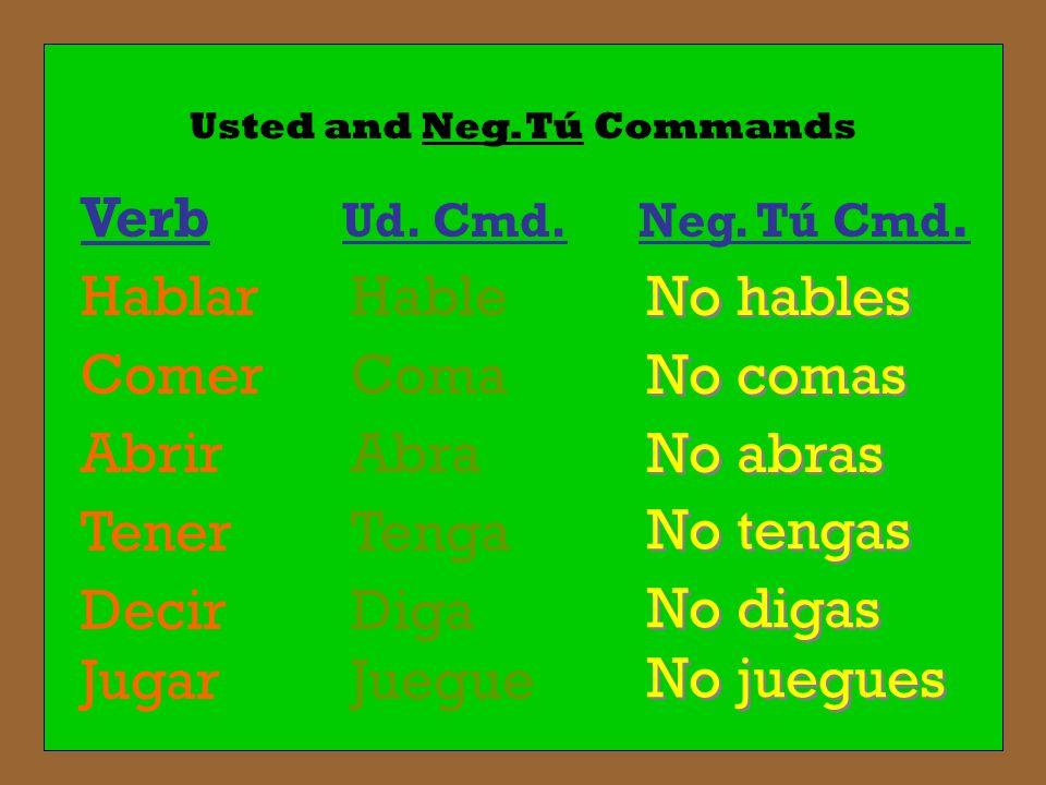 Usted and Neg. Tú Commands