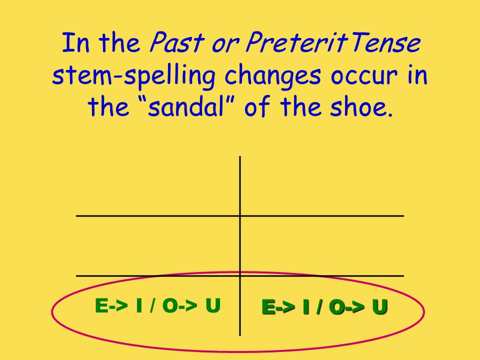In the Past or PreteritTense stem-spelling changes occur in the sandal of the shoe.