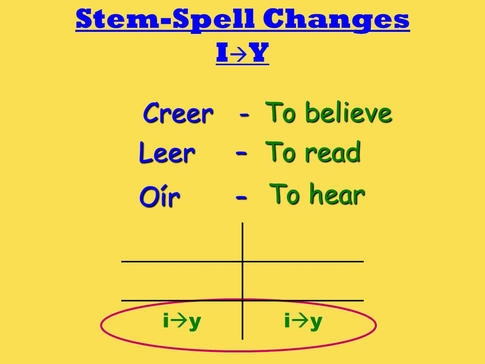 Stem-Spell Changes IY