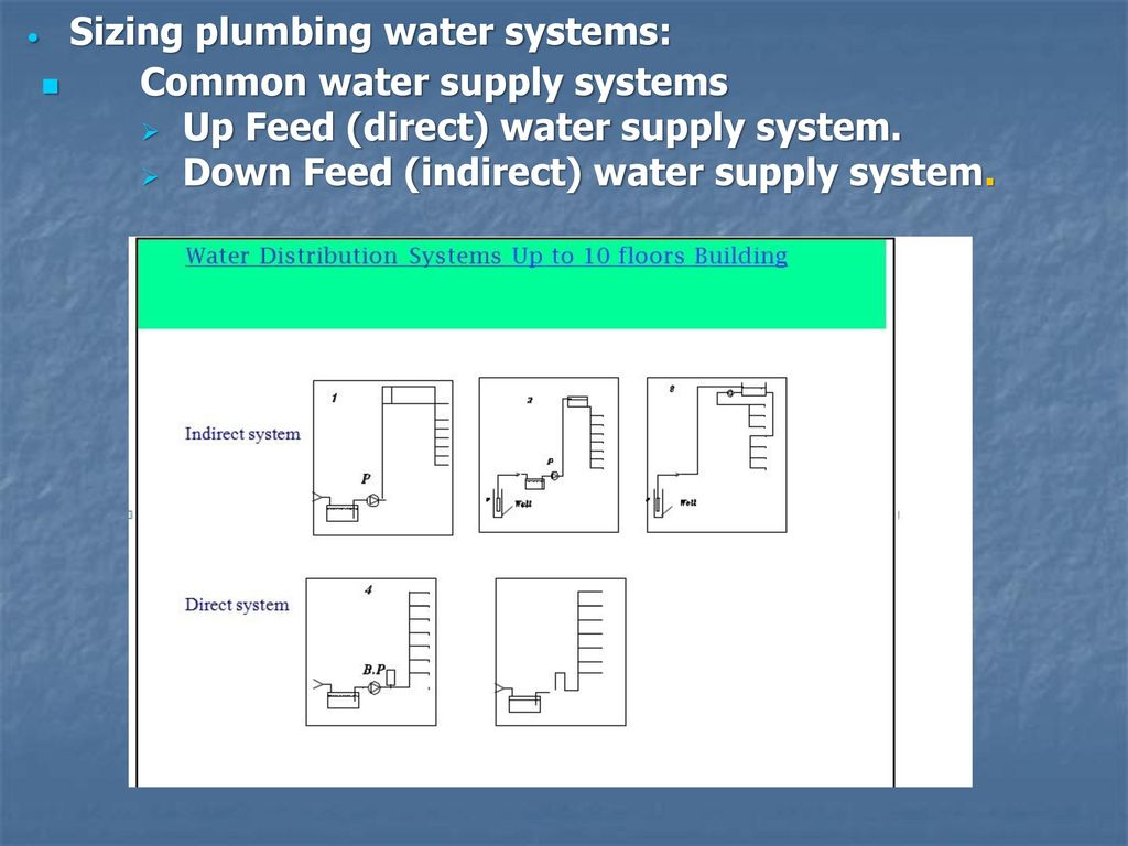 Plumbing system fundamental and design course - ppt download