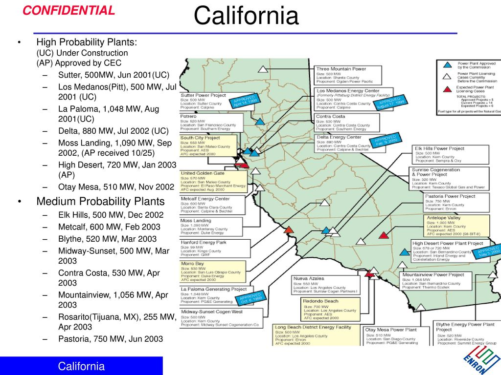 Proprietary And Confidential 5 02 Ppt Download 500 Mw Power Plant Diagram California Medium Probability Plants 3 Electricity Updates