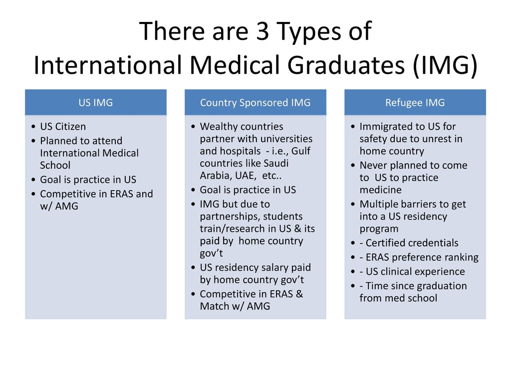 International Medical Graduates of Idaho Meeting Notes - ppt download