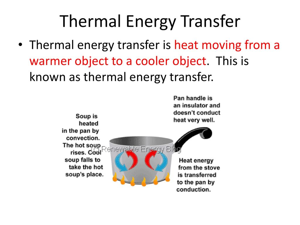 heat transfer conduction, convection and radiation - ppt download