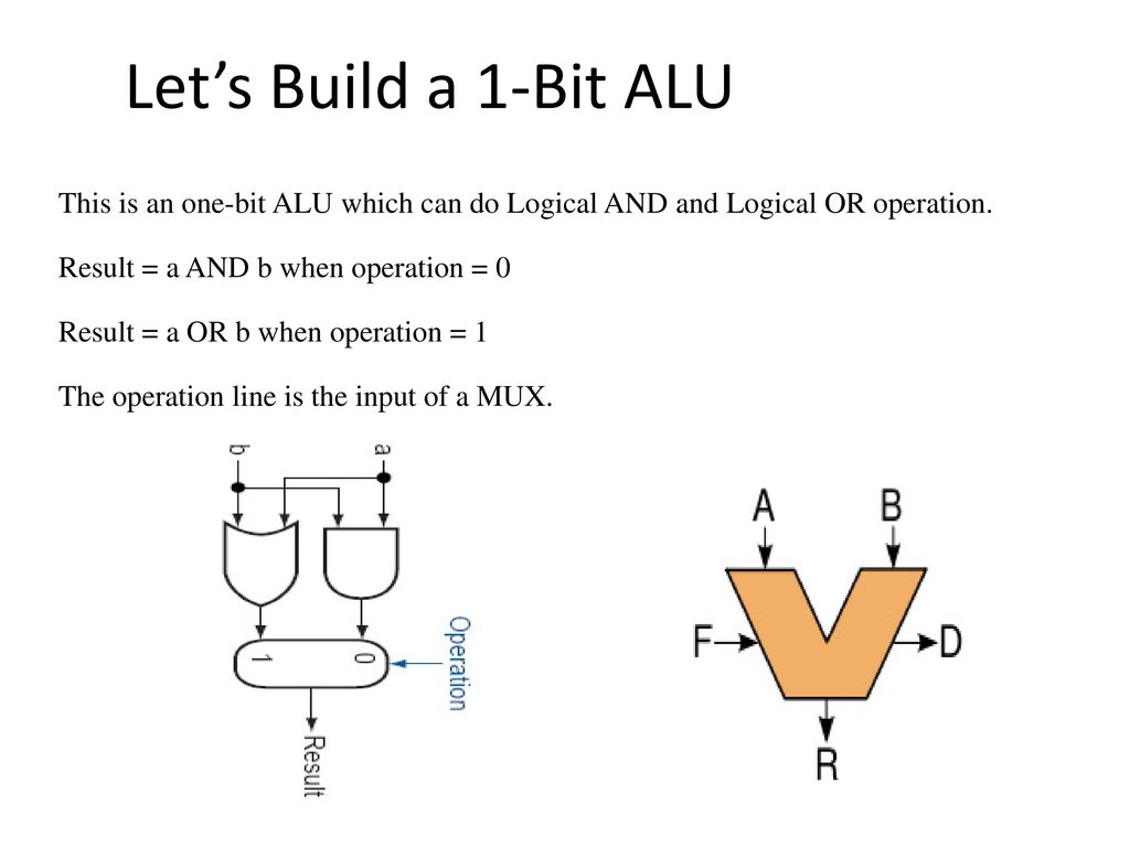 Block Diagram Of One Bit Alu Wire Data Schema 8 Circuit Arithmetic Logic Unit Ppt Download Rh Slideplayer Com Table Setting