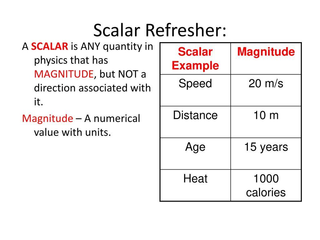 Vectors and Scalars Physics 1 - L. - ppt download
