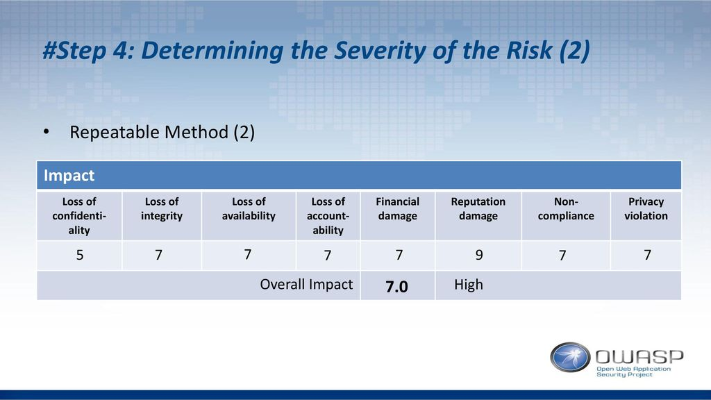 #Step 4: Determining the Severity of the Risk (2)