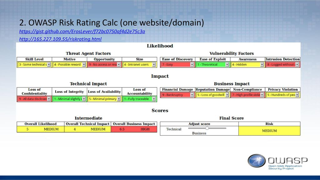 2. OWASP Risk Rating Calc (one website/domain)   github