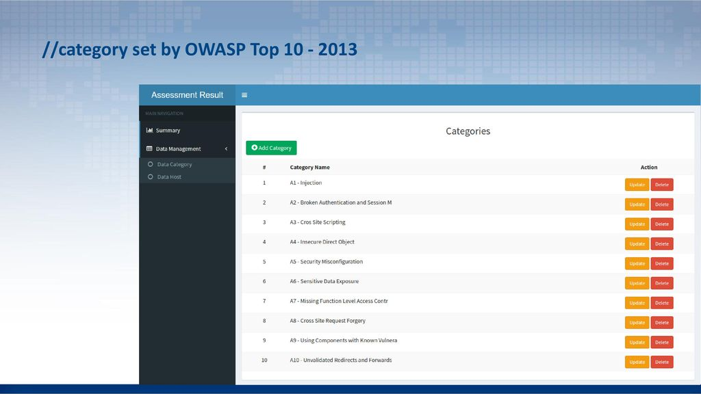 //category set by OWASP Top