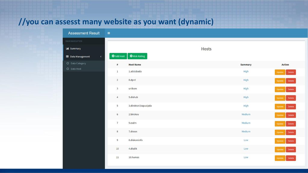 //you can assesst many website as you want (dynamic)