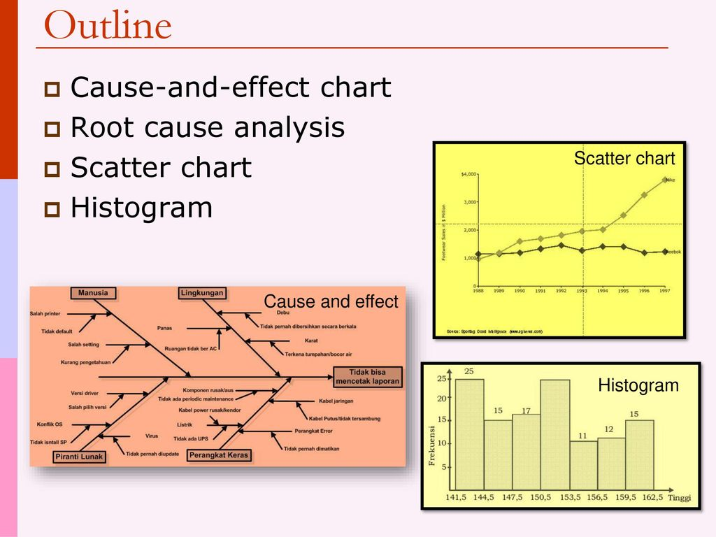 analyse the causes and effects of Cause-and-effect analysis a customer service business process is a good example the company is trying to track down the causes for poor customer two-way anova can help consider two factors together and analyze their effects on the quality of service on the whole, with proof obtained from.