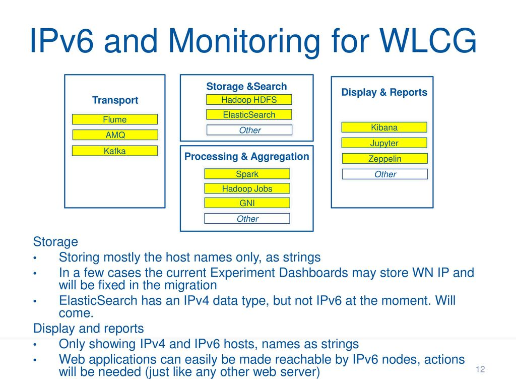 Monitoring Evolution and IPv6 - ppt download