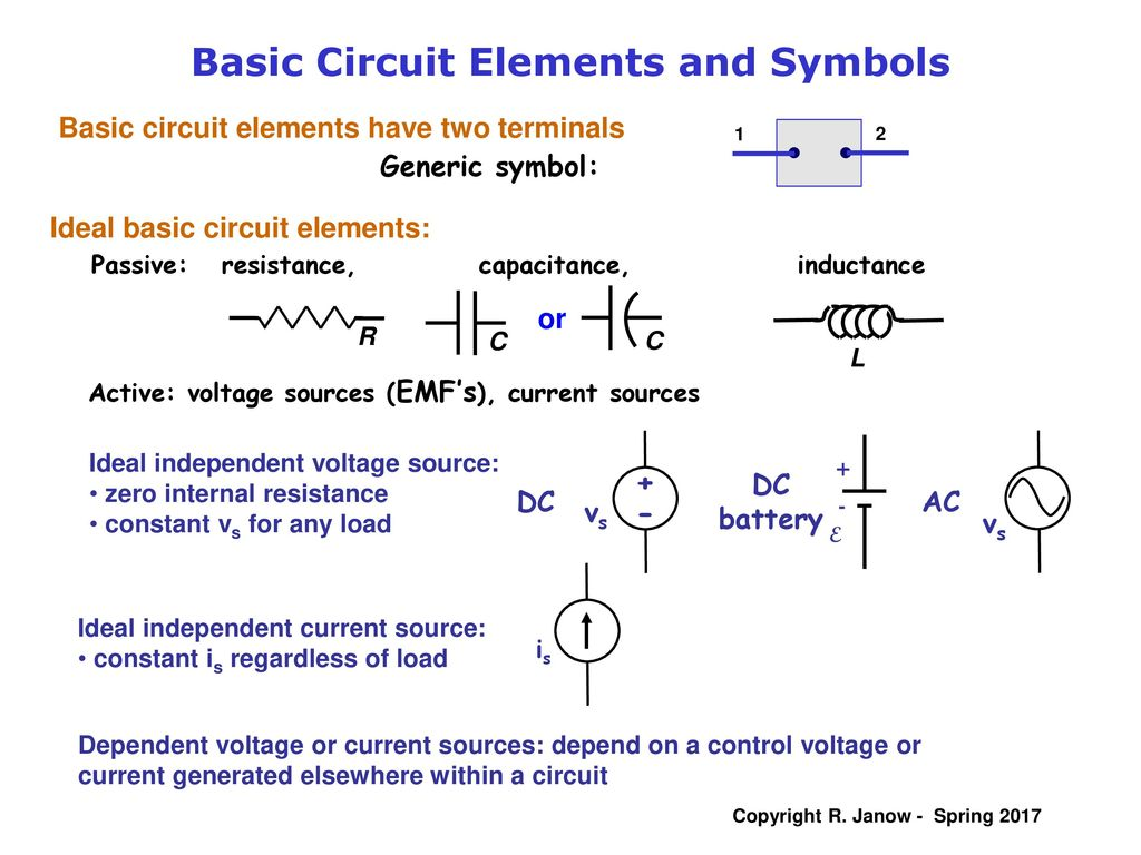 Electricity And Magnetism Lecture 07 Physics 121 Current Circuits Controlled Voltage Source Indep Sources Depend On A Control Or Generated Elsewhere Within Circuit Basic Elements Symbols