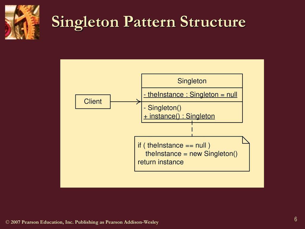Singleton Pattern Unique Decoration