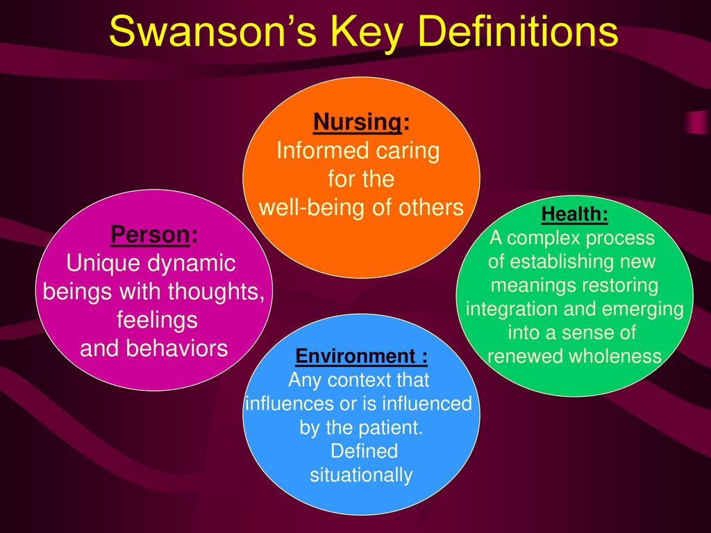 swansons theory of caring