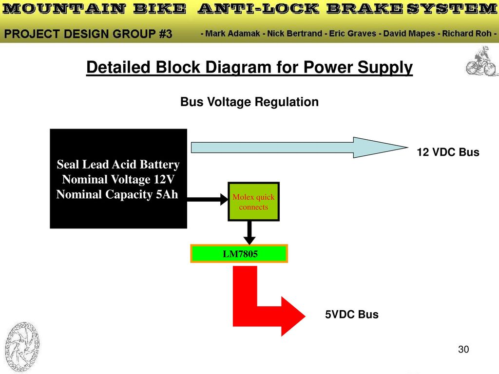 Capstone Design Project Mountain Bike Anti Lock Brake System Ppt 12vdc Regulated Power Supply With Schematic Diagram Share The Detailed Block For Bus Voltage Regulation