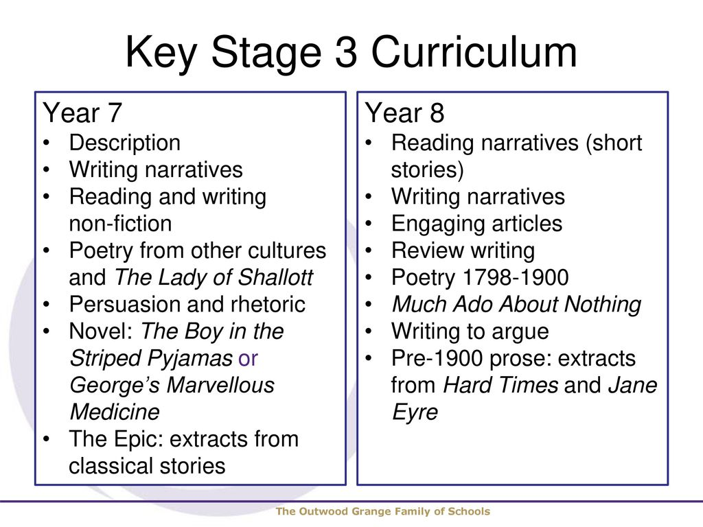essay writing key stage 3 This is a full lesson powerpoint that utilises reading image work and is based on the description / images withins a market place aimed at key stage 3, can also be used for key stage 4.