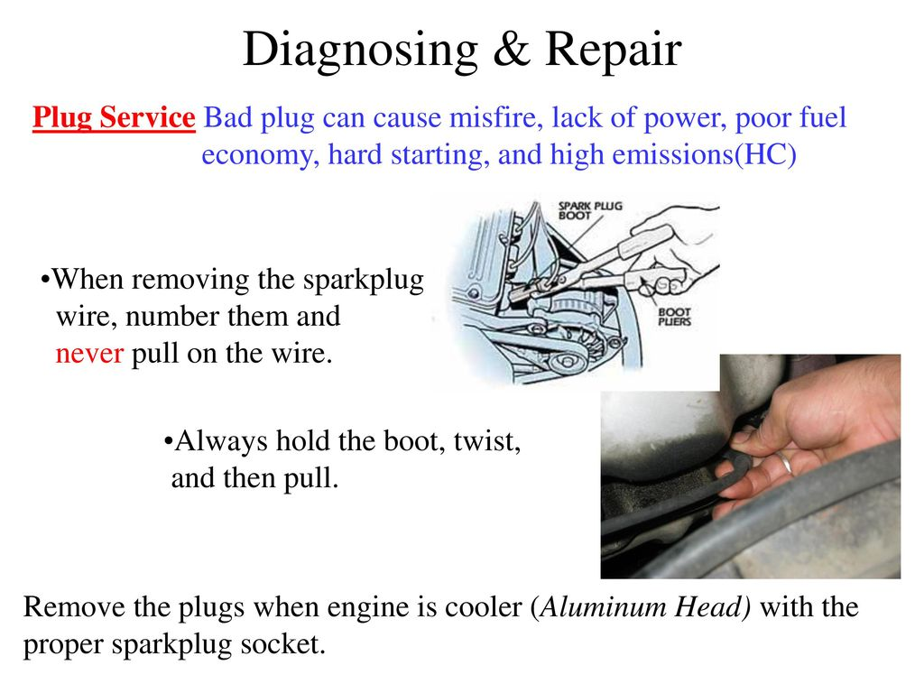 Diagnosing & Repair Late model vehicles (OBD II) can be checked with
