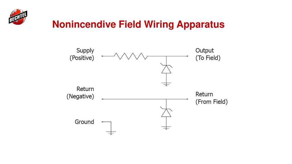nonincendive installations for class i div 2 areas ppt download rh slideplayer com non incendive field wiring definition non incendive field wiring practices