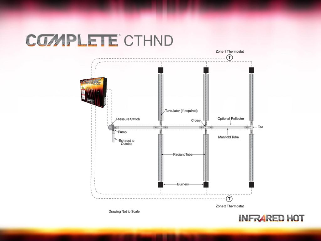 The New Burner We Are Really Excited About Topic At Rg And Most Radiant Tube Heater Wiring Diagram 17 Cthnd