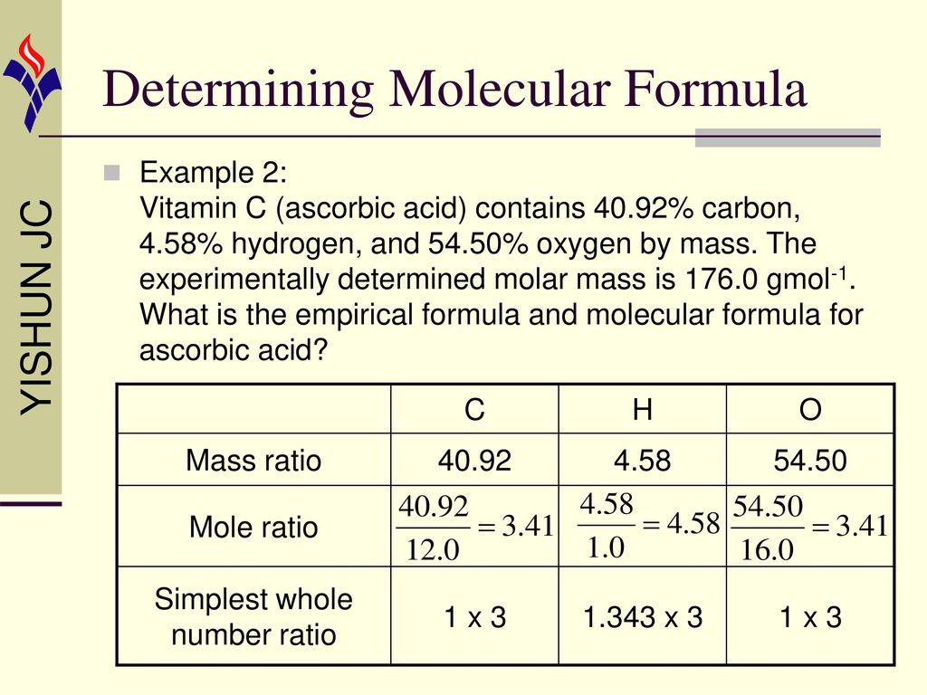 Atoms Molecules And Stoichiometry Lecture 3 Ppt Download