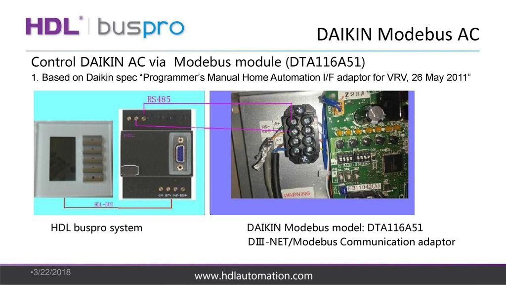 Integration AC System  - ppt download