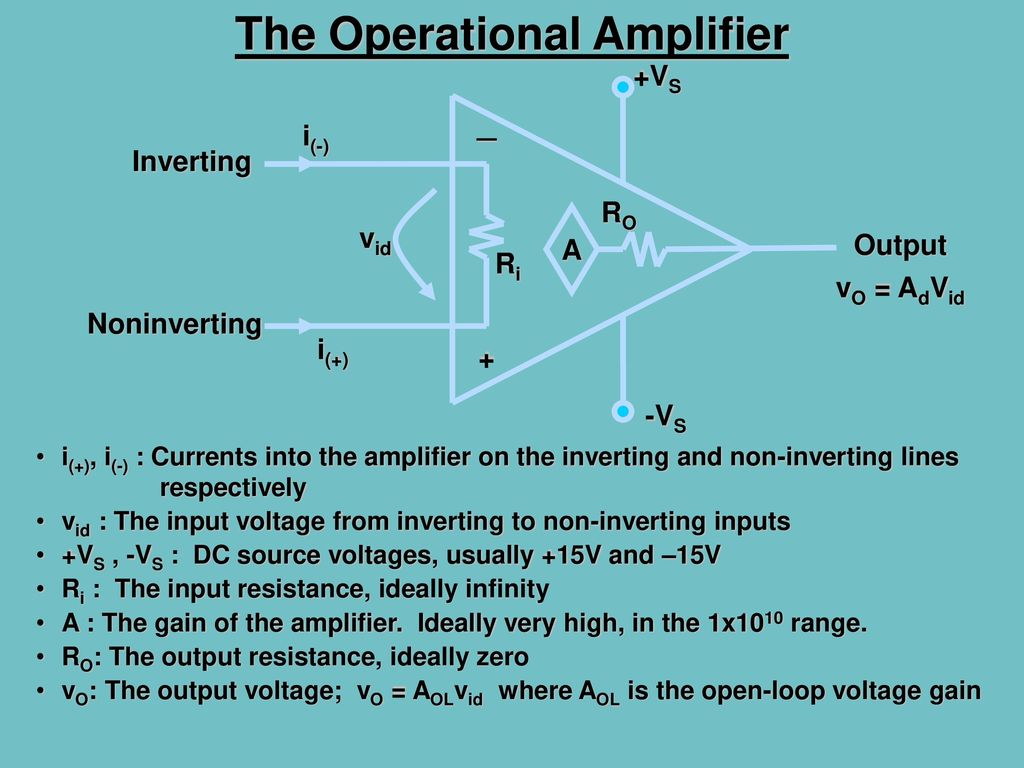 Basic Block Diagram Of Op Amp Ppt Download The Operational Amplifier