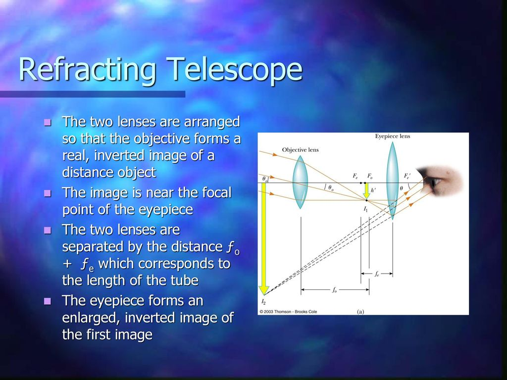Lesson refracting telescopes day betterlesson