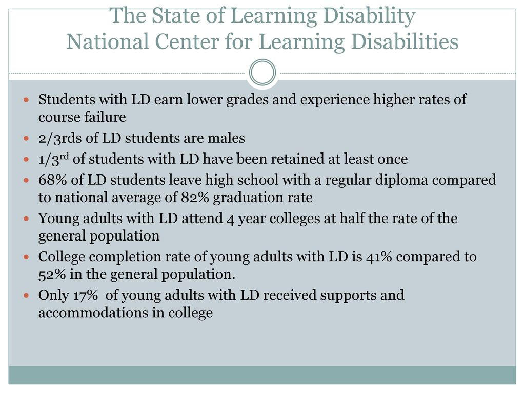 The State Of Learning Disabilities >> Dyslexia 504 Coordinator Ppt Download