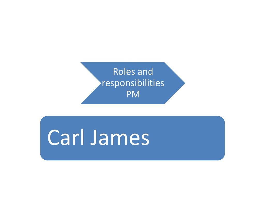 Roles and responsibilities PM
