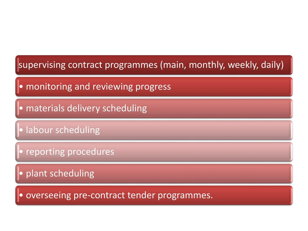 supervising contract programmes (main, monthly, weekly, daily)