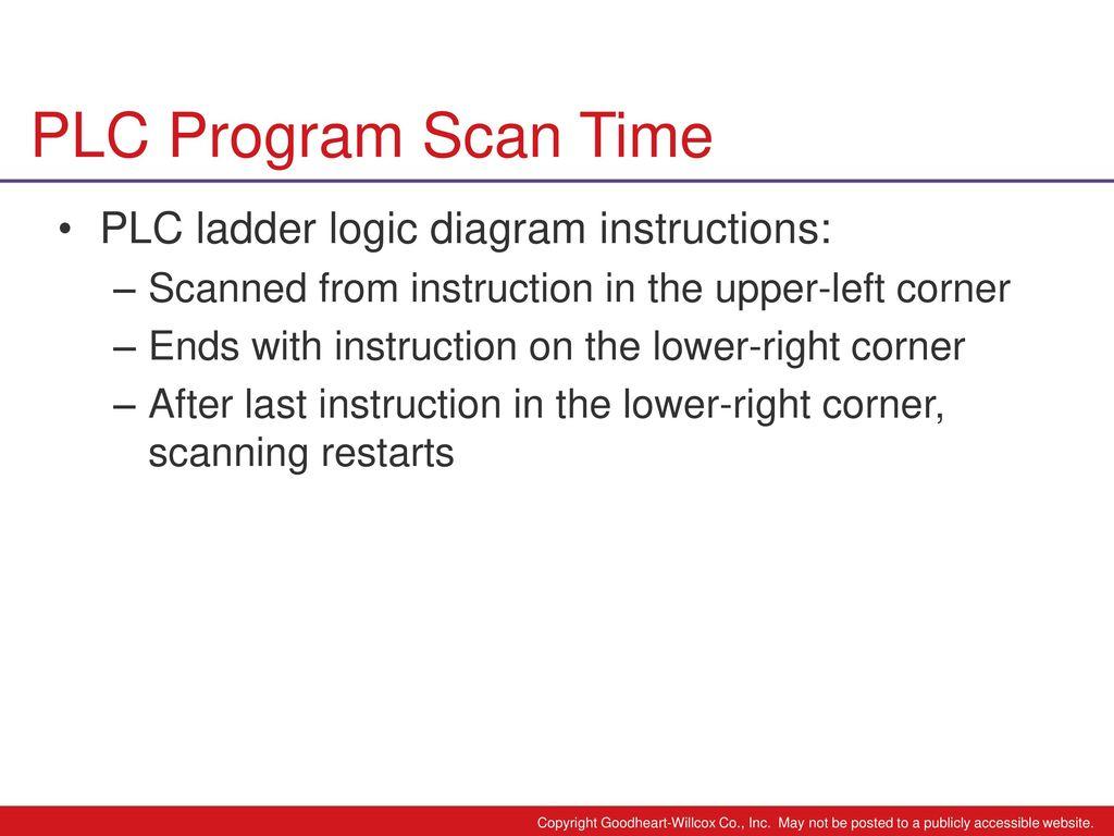 6 Chapter Plc Programming Ppt Download Ladder Logic Diagram Pictures 17 Program Scan Time Instructions