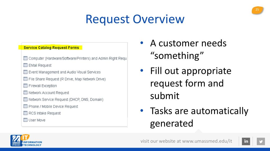 ServiceNow Training  - ppt download