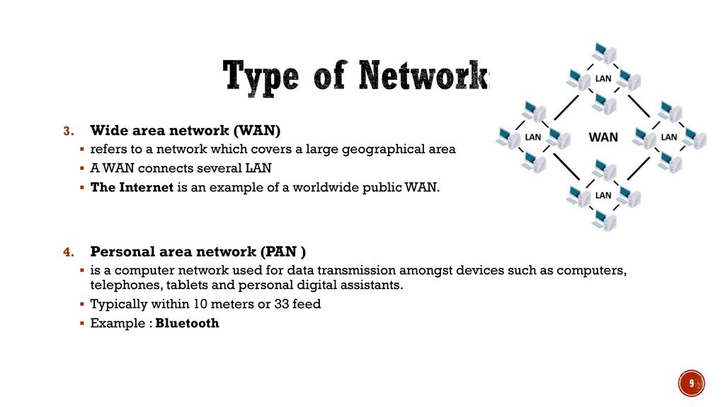 Computer Network Ch Ppt Download