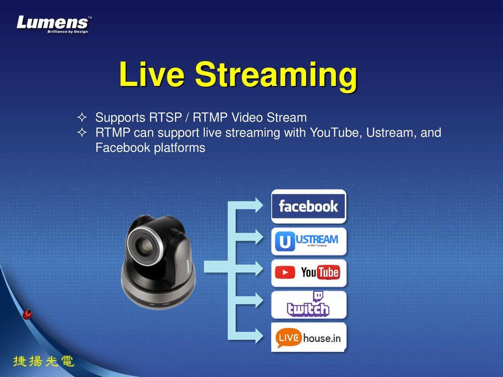 VC-A50P Full HD PTZ IP Camera - ppt download