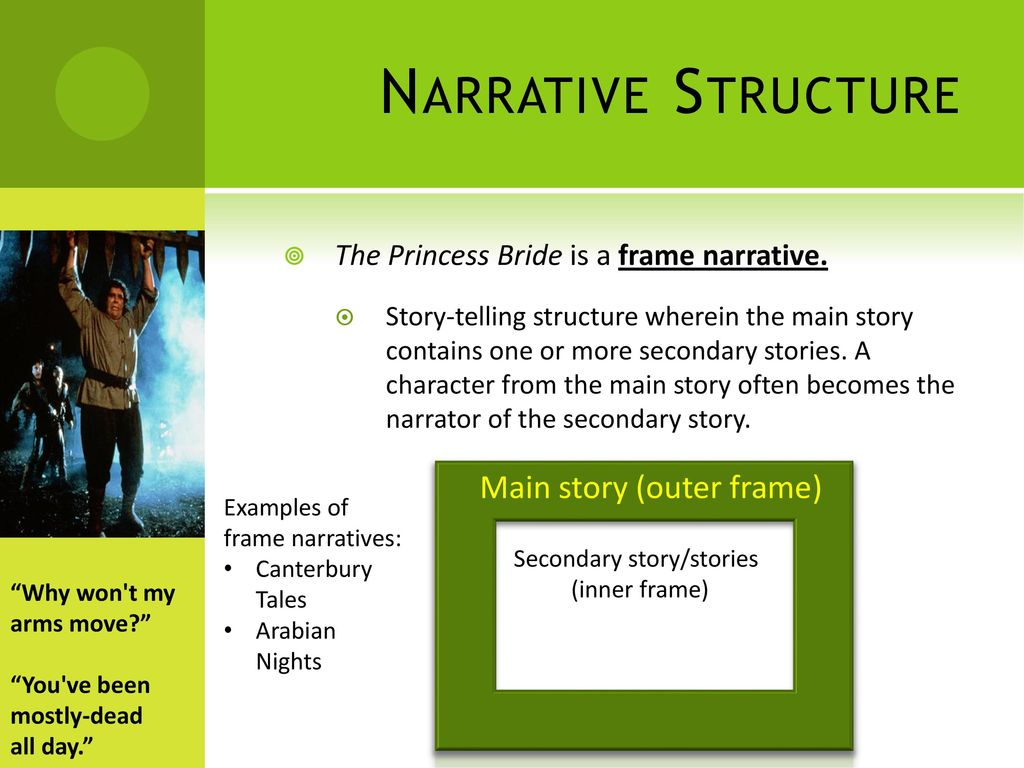 What type of story is this? - ppt download