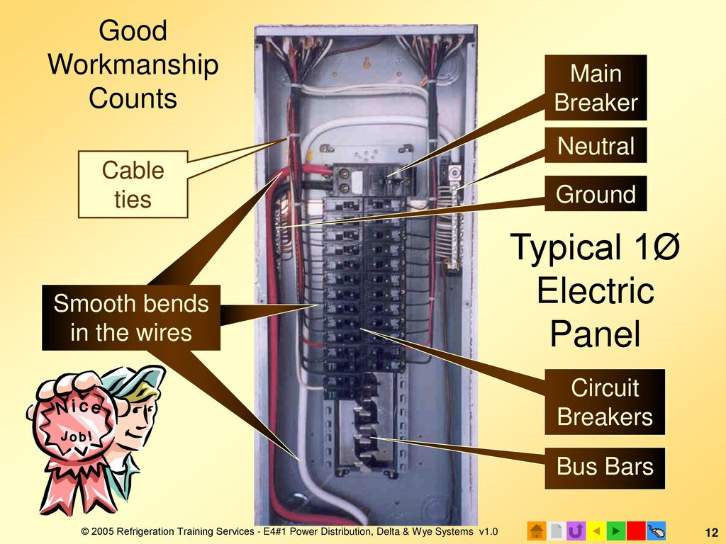E4 Electrical Installation Ppt Download Wiring Neutral Bus Bar Good Workmanship Counts