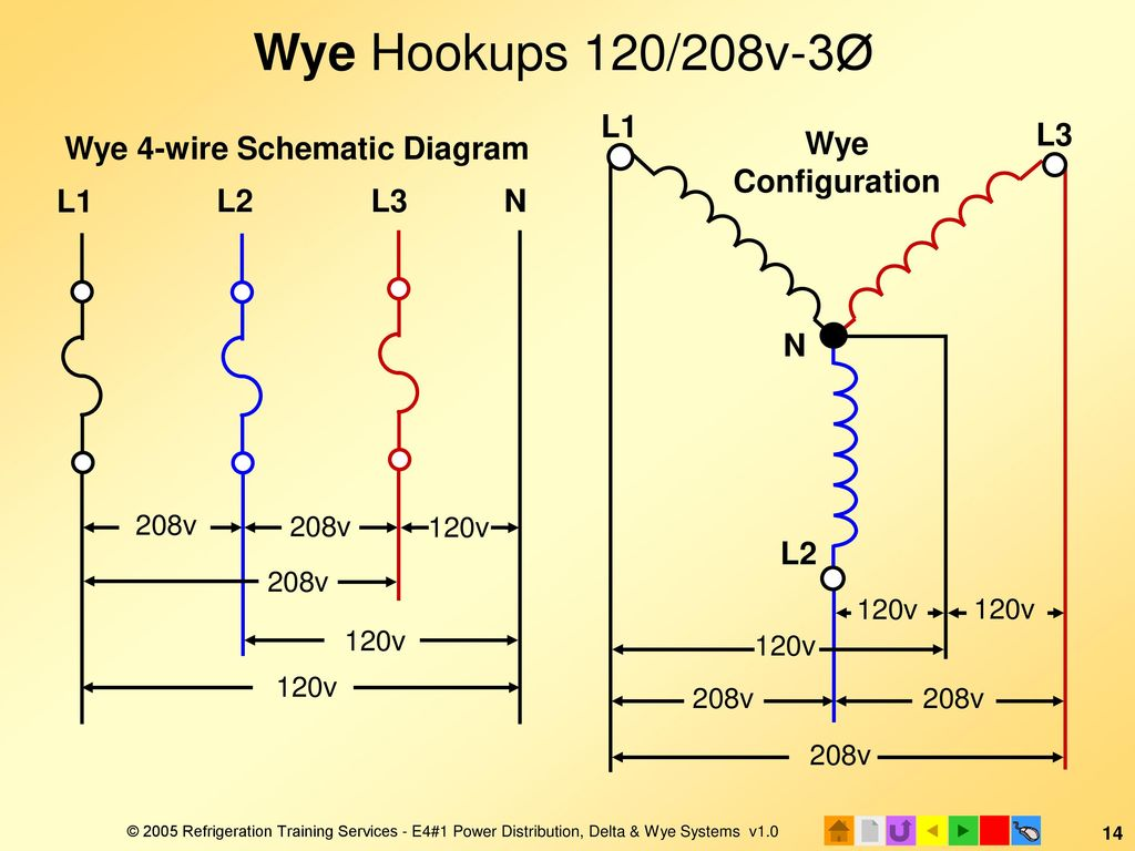 l1 l2 wiring diagram e4 electrical installation - ppt download ford 900 wiring diagram