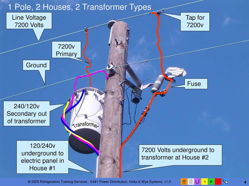 24 Volt Furnace Transformer Wiring Diagram Free Download Wiring