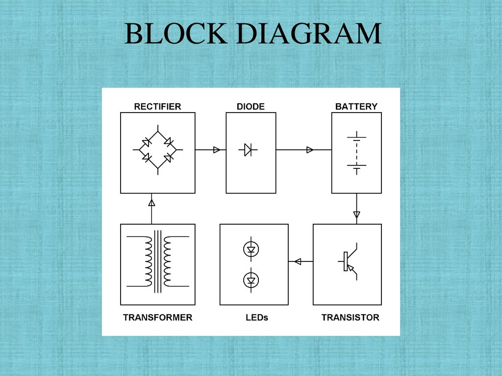 Block Diagram Emergency Light Does Ground Have A An Automatic Led With Ppt Download Of