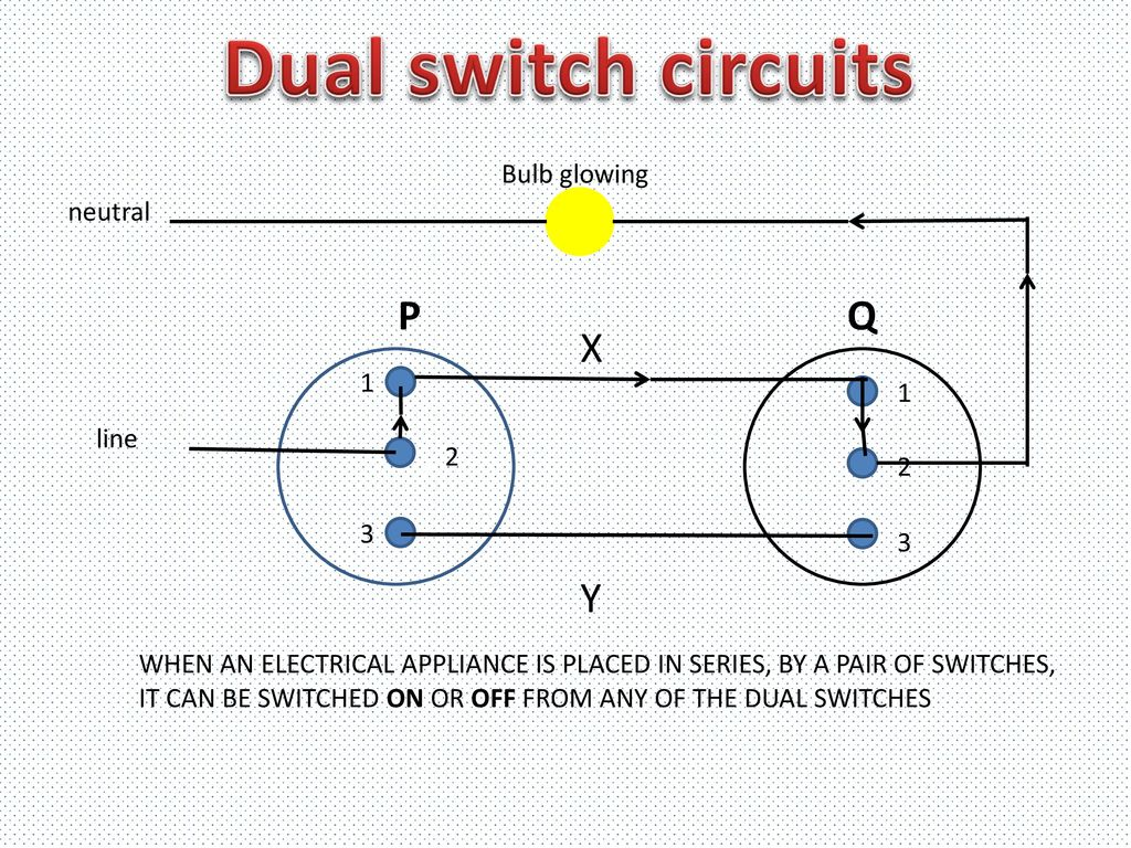 ELECTRICAL ENERGY AND POWER - ppt download